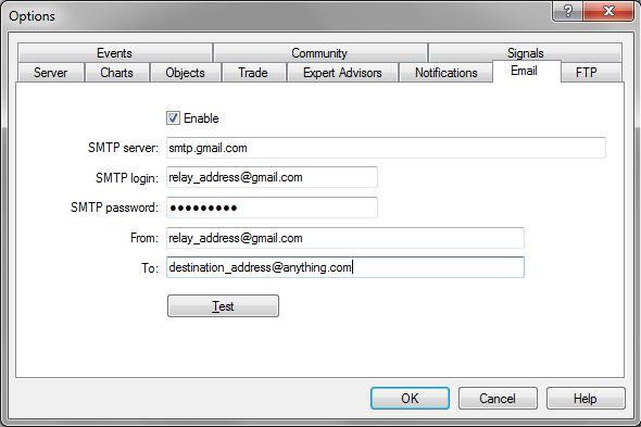 Metatrader 101 How To Set Up E Mail Alerts On Mt4 Snapdragon